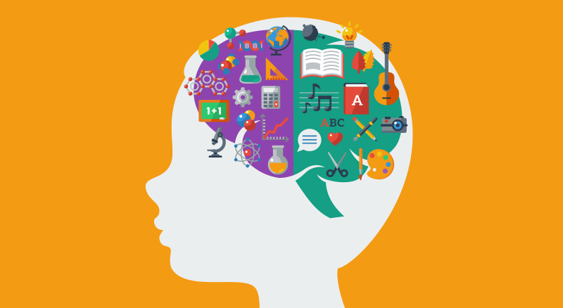 Mengembangkan Otak Kanan Anak